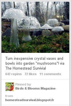 Birds & Blooms Recycled Backyard Crystal Mushrooms