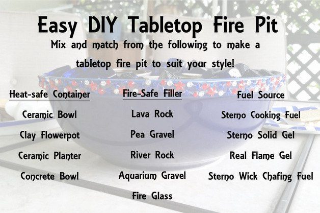 Easy Tabletop DIY Fire Pit